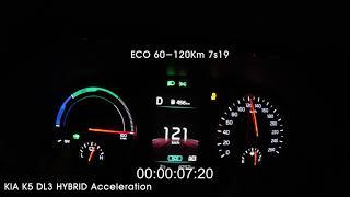 KIA K5 DL3 HYBRID Acceleration…