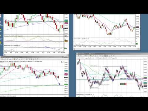 17dec12 Hang Seng Live Trading -Morning Session