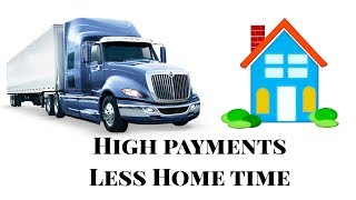 Lease Purchase , Large payments = Less home time.