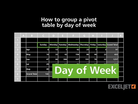 how to add the day of week in excel