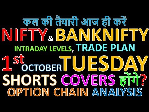 Bank Nifty & Nifty tomorrow 1st October 2019 Daily Chart Analysis SIMPLE ANALYSIS POWERFUL RESULTS