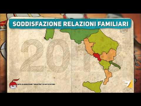 La qualità della vita in Italia