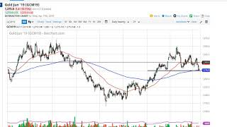 Gold Technical Analysis for April 18, 2019 by FXEmpire.com