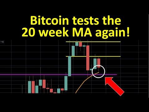 bitcoin-tests-the-20-week-ma-again!