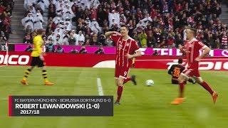 Tin Thể Thao 24h Hôm Nay (7h - 22/4): Tiền Đạo Lewandowski Gây Sức Ép Để Rời Bayern Đến Với Real