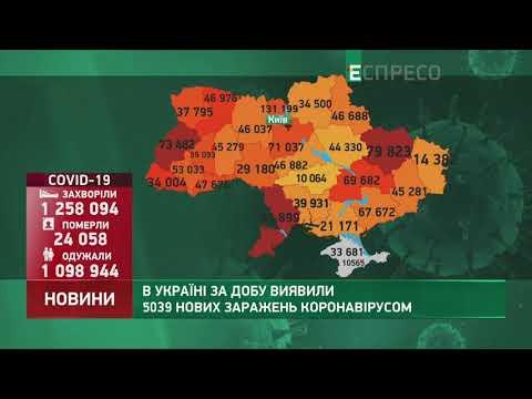 Коронавирус в Украине: статистика за 11 февраля