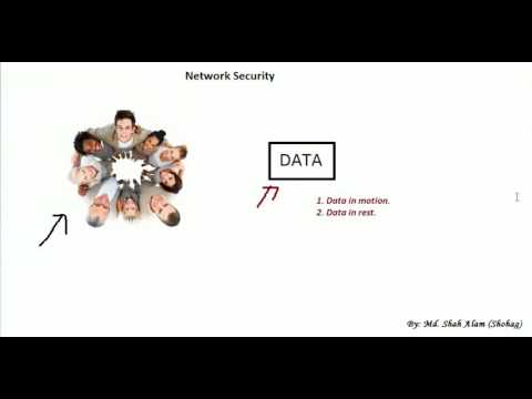 01.  Introduction to Network Security