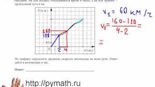 ЕГЭ математика В8.Средняя скорость движения