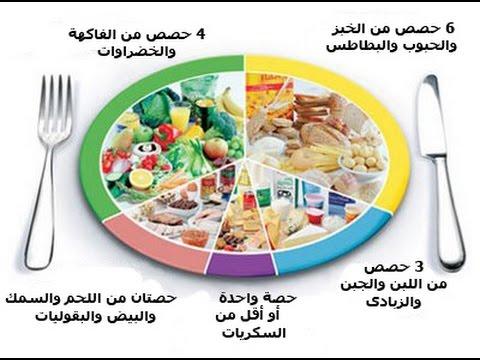 ارشادات للأكل الصحي