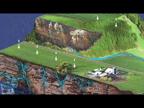 How Groundwater Moves in the Karst Landscape (A Short Animation)