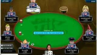 Poker- NL Holdem turbo Sit and Go strategy and tips -1 of 2
