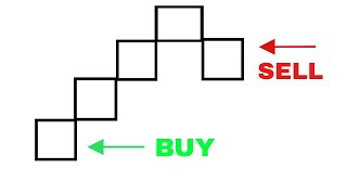swing trading strategy with support and resistance - share market video - trading chanakya