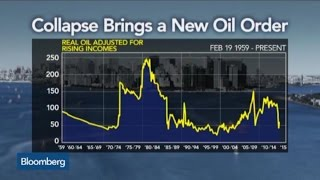 Is Cheap Oil a Complete Plus for the Economy?