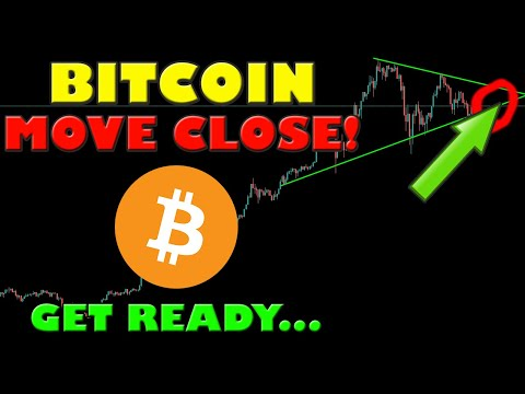 BITCOIN COILING UP FOR A MASSIVE MOVE THAT WILL SHOCK YOU! BTC PRICE TARGETS