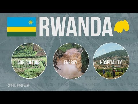 Rwanda's Economy — Perspective with Alison Smith