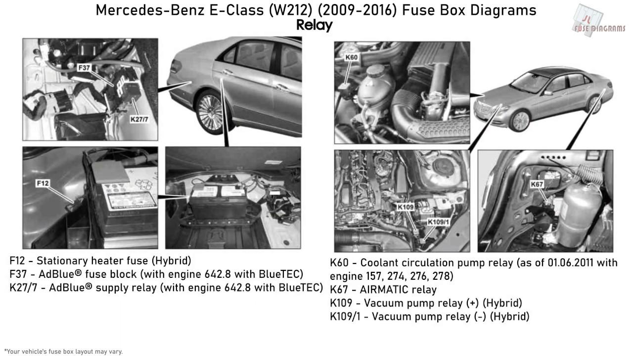 Mercedes-benz E-class  W212   2009-2016  Fuse Box Diagrams