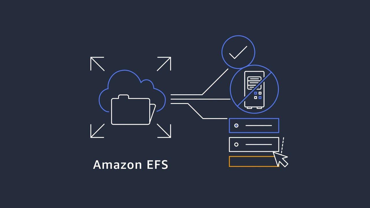 Amazon EFS Overview | Amazon Web Services