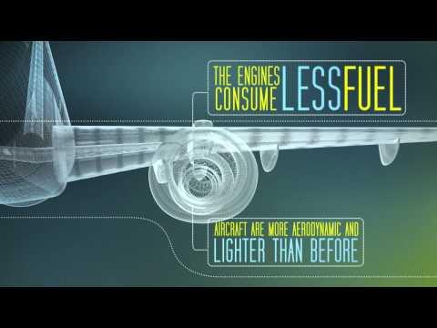 Renewable Jet Fuel (No voice over)