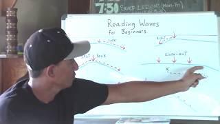 Как читать волны? Уроки Серфинга 1.1
