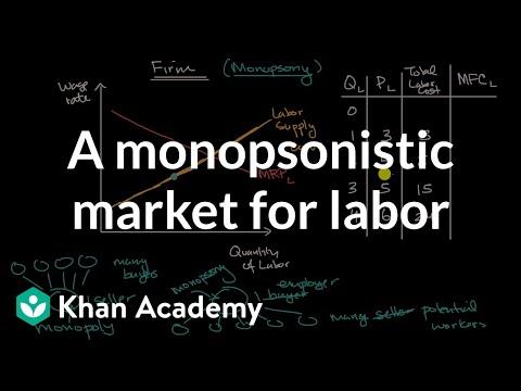 A monopsonistic market for labor | Microeconomics | Khan Academy