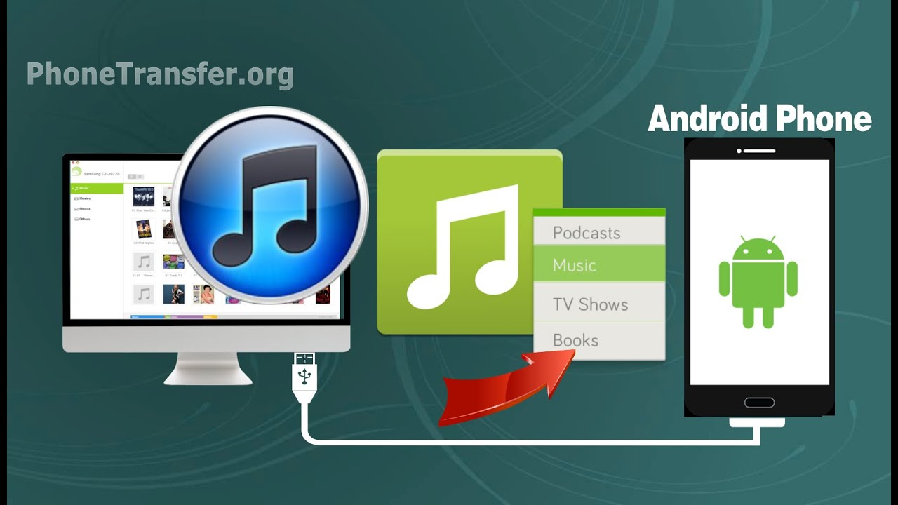 Phone Sync Android Phone With Itunes how to sync music from itunes android phone transfer playlist device