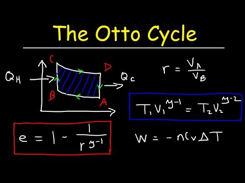 Otto Cycle of Internal Combustion Engines, Gamma vs Compression Ratio, Adiabatic Processes - Physics