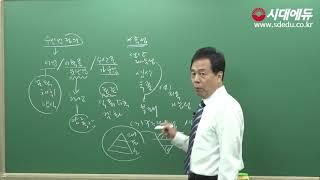 수산물품질관리사1차 수산일반 기본이론 01강 (이근명T)