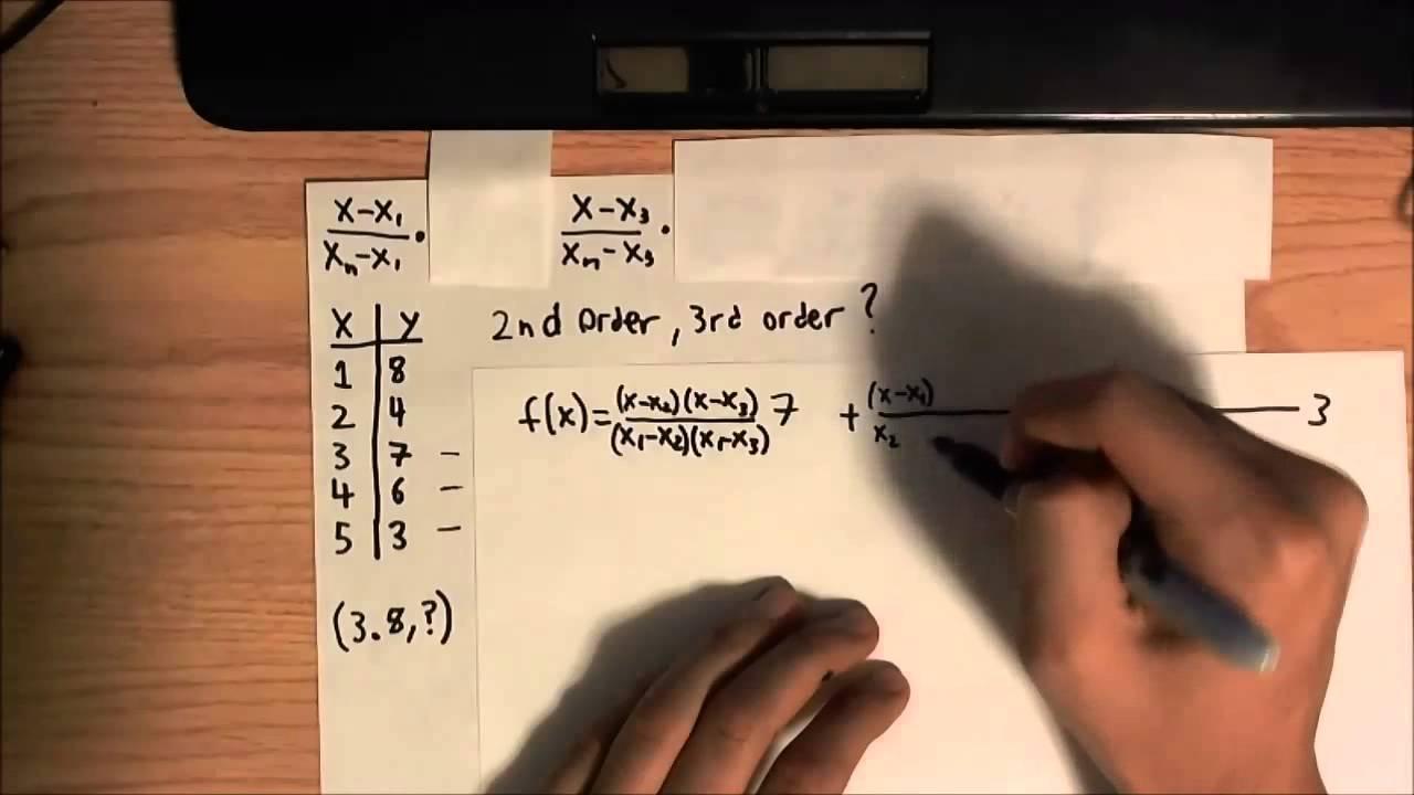 Lagrange interpolation with matlab program example myclassbook. Org.