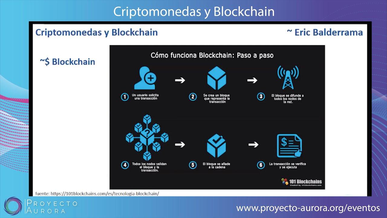 """Webinar Gratuito """"Criptomonedas y Blockchain"""""""