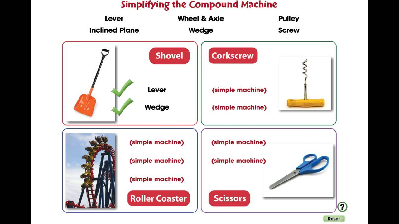 Worksheet What Is A Compound Machine cc7555 simple machines simplifying the compound machine mini mini