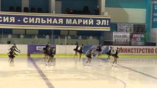 Чемпионат России по синхронному катанию  1 спортивный разряд  ПП 6 Зилант