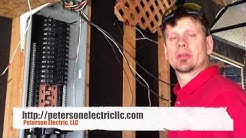 What Should Your Electrical Grounding Look Like On Your Home?