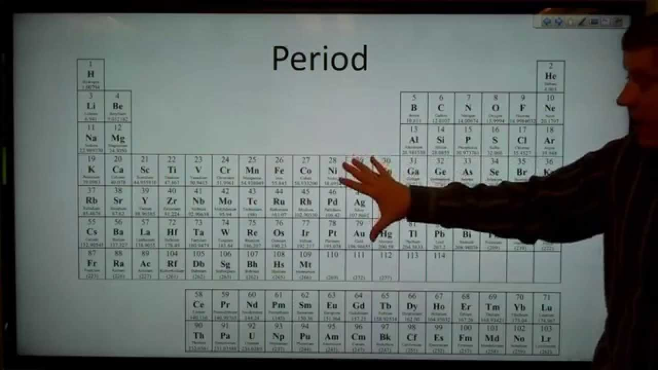 Ch110 211 the aufbau principle and the periodic table youtube ch110 211 the aufbau principle and the periodic table urtaz Gallery
