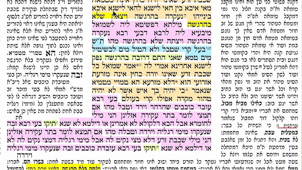 דף יומי מסכת נידה דף מג DAf yomi Niddah daf 43