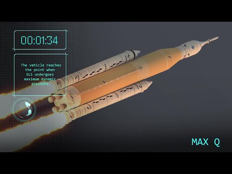 Watch NASA's Artemis-1 Mission Launch To Moon In New Animation