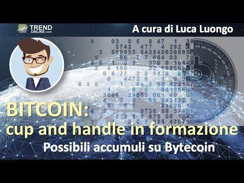 +18% su Zcash ma attenzione al cup and handle sul Bitcoin