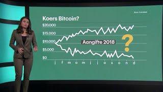 Zo betaal je belasting over je bitcoins - RTL Z NIEUWS