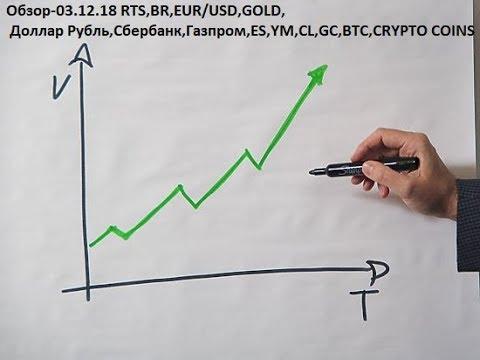 Обзор-03.12.18 RTS,BR,EUR/USD,GOLD, Доллар Рубль,Сбербанк,Газпром,ES,YM,CL,GC,BTC,CRYPTO COINS