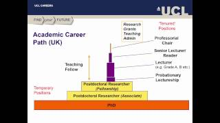 what is a PhD 2015 thumbnail