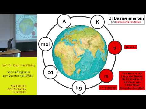 Otto Stern Symposium 2013 - Vortrag Klaus von Klitzing
