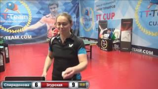 Спиридонова - Згурская. 21 мая 2016 TT Cup