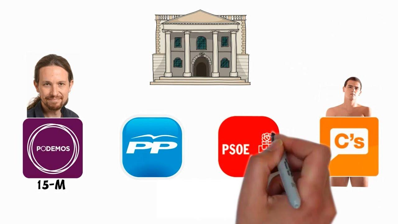 Situación Política Española Con Dibujos Youtube