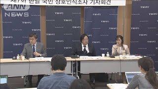 対日感情「良い」韓国人は過去最高 逆だと過去最低(19/06/12)