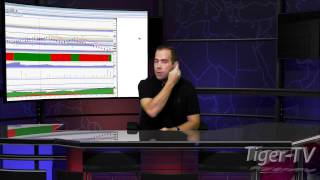 Live Trade and Nadex Spread Tips - July 24th Bull Bear Binary Option Hour