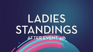 Ladies Standings After Grand Prix 4 of 6 GPFigure