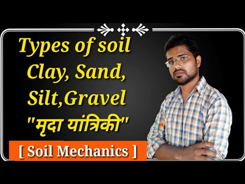 Types of soil - Clay, Sand, silt.. on the basis of weathering.