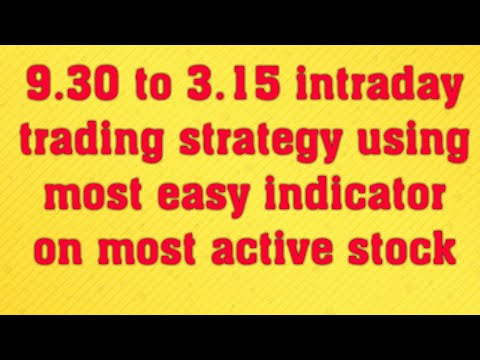MOST PROFITABLE INTRADAY TRADING STRATEGY