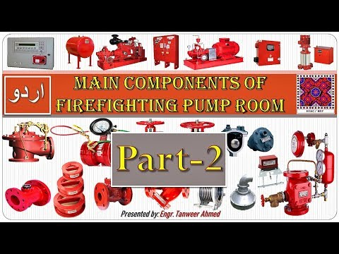 Main Components Of Fire Fighting Pump Room Part-2 In Urdu / Hindi