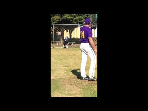 Catcher, Jackson Sowton | Darren Fidge (Div 1 Pitcher) -Bullpen-