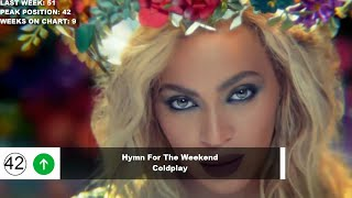 Repeat youtube video Top 50 Songs Of The Week - August 13, 2016 (Billboard Hot 100)